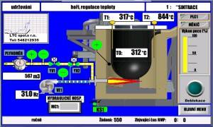 Visualization on touch panel of crucible furnace